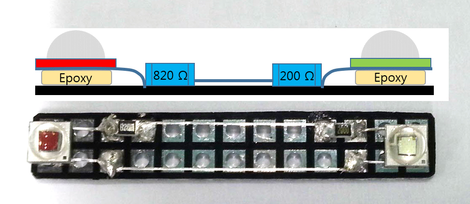 head LED bar